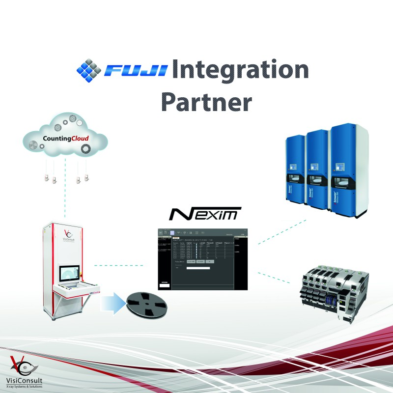 Fuji Nexim Smart Factory Integration Partner