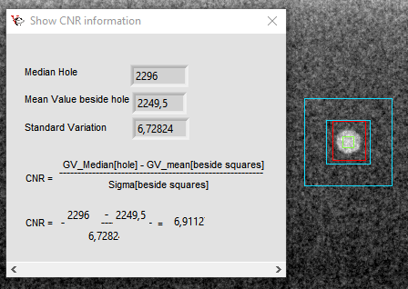 Figure 2: CNR measurement in the 4T hole