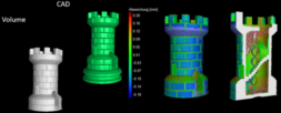 Inspection of Additive Manufactured (AM)  parts using Computed Tomography (CT)