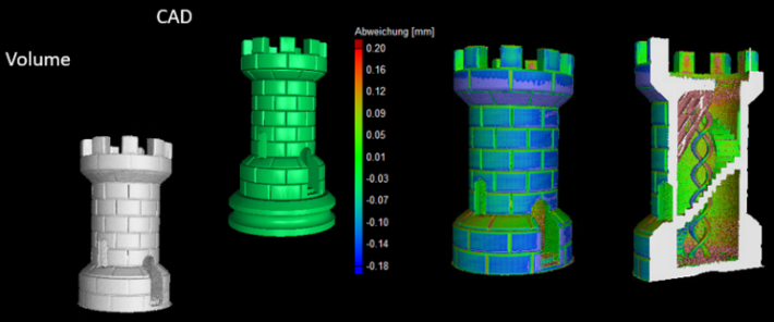 Figure 7. Left: CAD and CT volumes, right: Result of the nominal actual comparison.